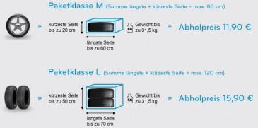Autoreifen verschicken mit Hermes - Paketklasse M oder Paketklasse L