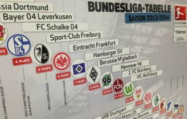 Hermes Magnettafel Bundesliga Tabelle_Blog Gewinnspiel