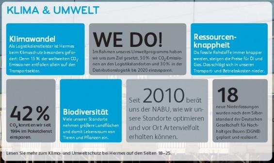 Der Hermes Nachhaltigkeitsbericht 2013 und das Thema Klima & Umwelt