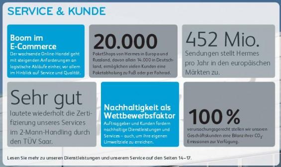 Der Hermes Nachhaltigkeitsbericht 2013 und das Thema Service & Kunde
