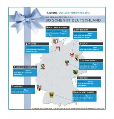 So verschenkt Deutschland zu Weihnachten