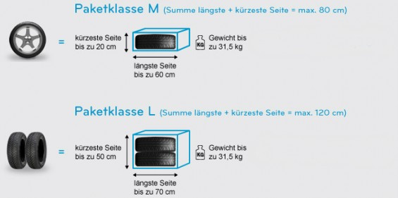 Hermes Reifenversand_Paketklasse ermitteln