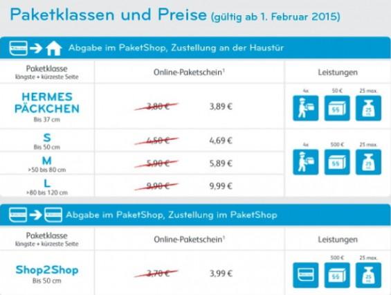 Hermes Preise ab 01.02.2015