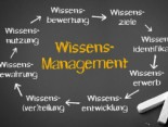 Wissensmanagement Blog